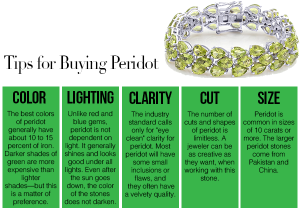Bracelet with pear shaped peridot gems and toggle clasp.
