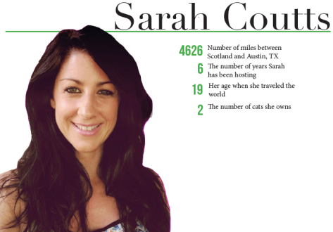 Fun-Facts-About-Sarah-Coutts