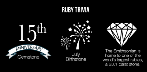 Ruby Infographic 6